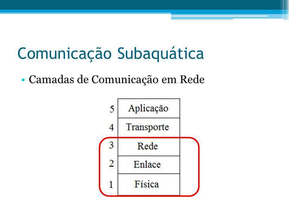 Comunicação Subaquática Camadas de Comunicação em Rede