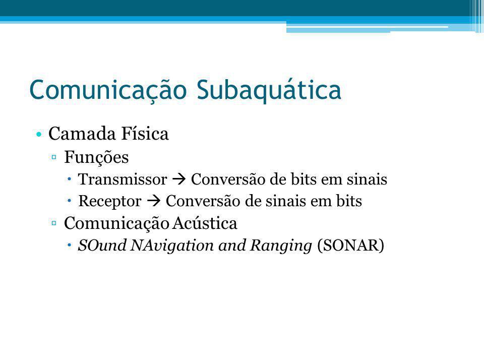 Comunicação Subaquática Camada Física Funções Transmissor Conversão de bits em sinais Receptor Conversão de sinais em bits Comunicação Acústica SOund