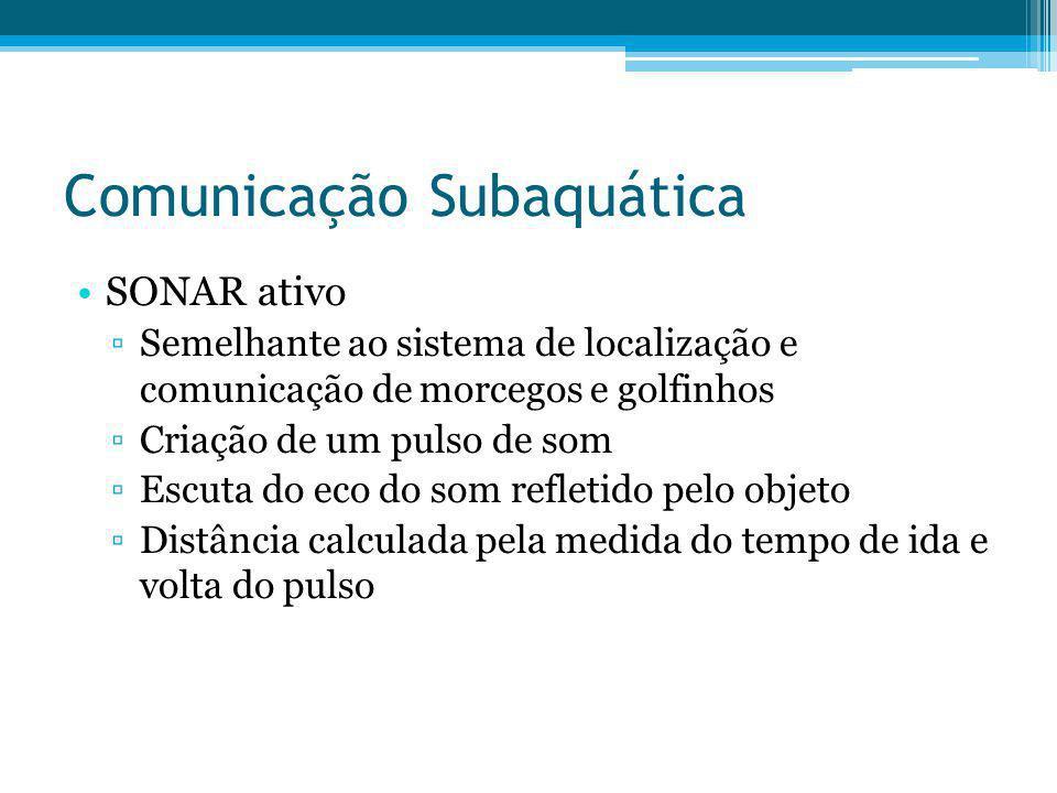 Comunicação Subaquática SONAR ativo Semelhante ao sistema de localização e comunicação de morcegos e golfinhos Criação de um pulso de som Escuta do ec