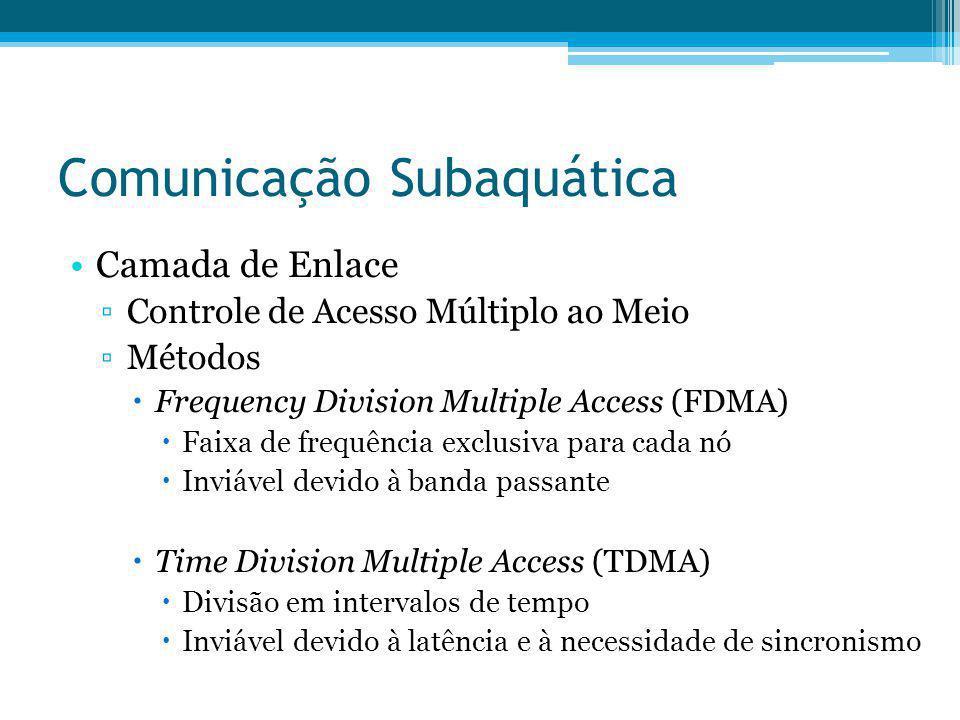 Comunicação Subaquática Camada de Enlace Controle de Acesso Múltiplo ao Meio Métodos Frequency Division Multiple Access (FDMA) Faixa de frequência exc