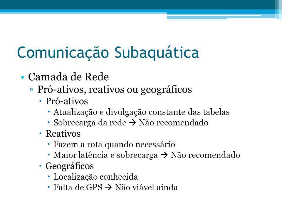 Comunicação Subaquática Camada de Rede Pró-ativos, reativos ou geográficos Pró-ativos Atualização e divulgação constante das tabelas Sobrecarga da red