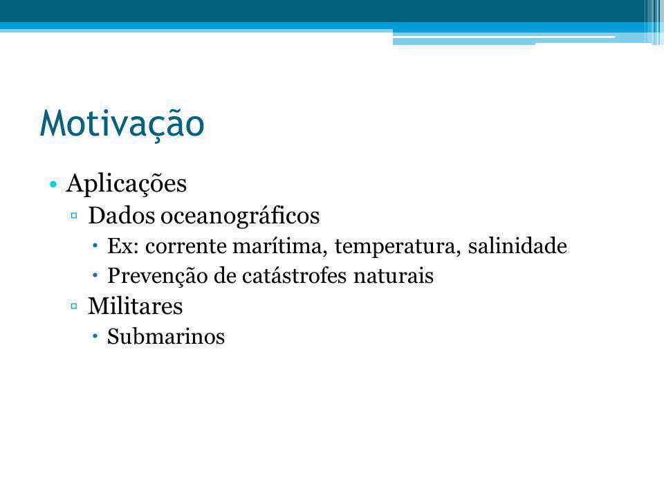 Motivação Aplicações Dados oceanográficos Ex: corrente marítima, temperatura, salinidade Prevenção de catástrofes naturais Militares Submarinos