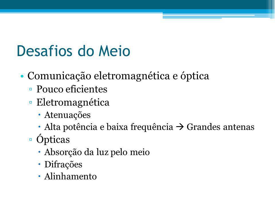 Desafios do Meio Comunicação eletromagnética e óptica Pouco eficientes Eletromagnética Atenuações Alta potência e baixa frequência Grandes antenas Ópt
