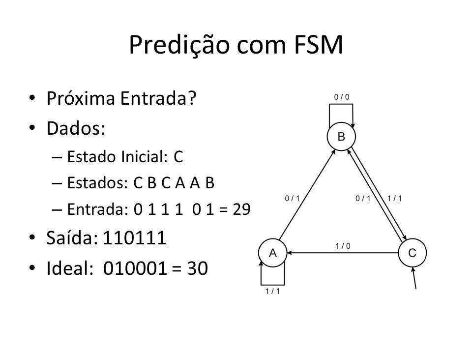Predição com FSM Próxima Entrada.