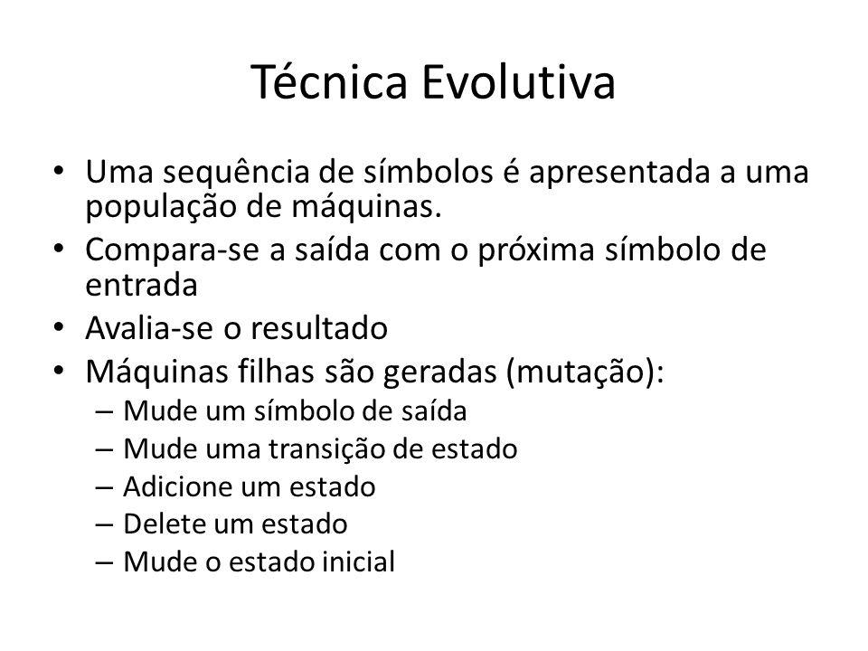 Técnica Evolutiva Uma sequência de símbolos é apresentada a uma população de máquinas.