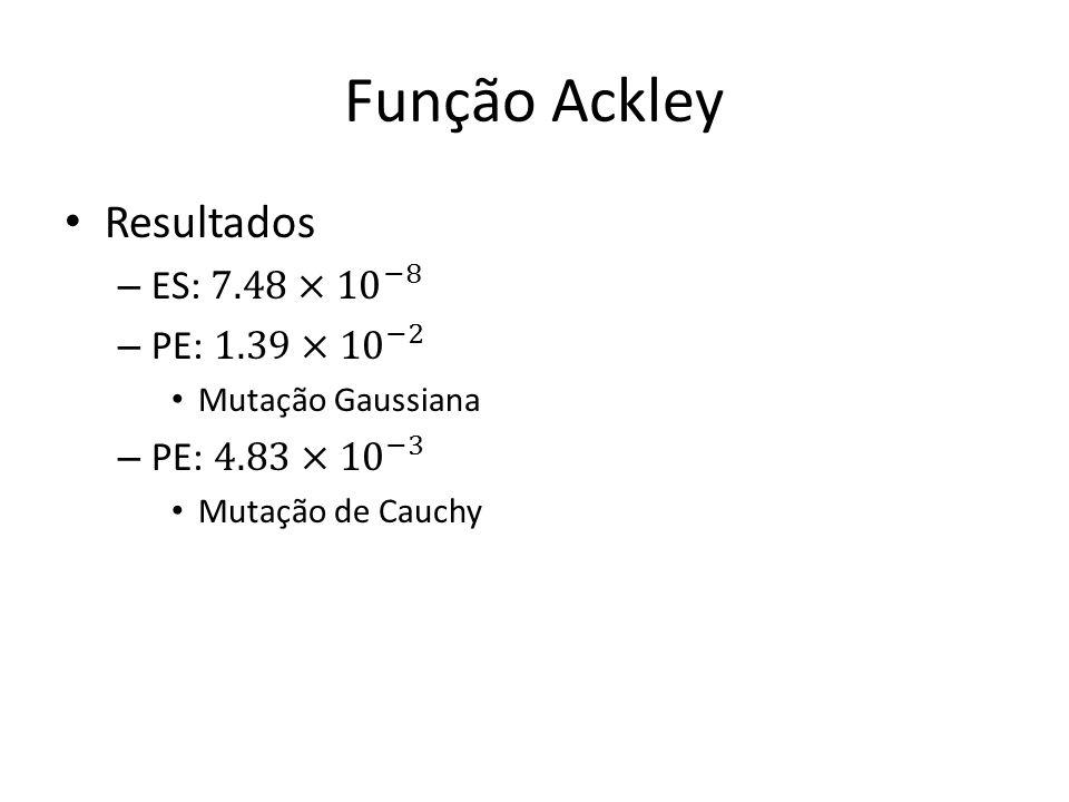 Função Ackley