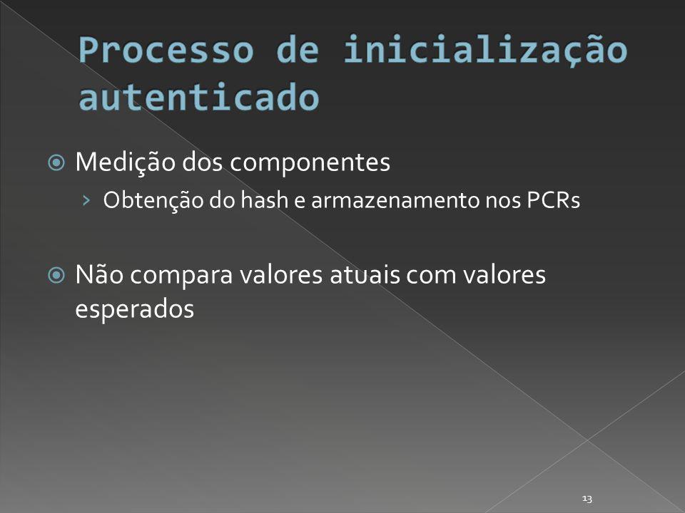 Medição dos componentes Obtenção do hash e armazenamento nos PCRs Não compara valores atuais com valores esperados 13