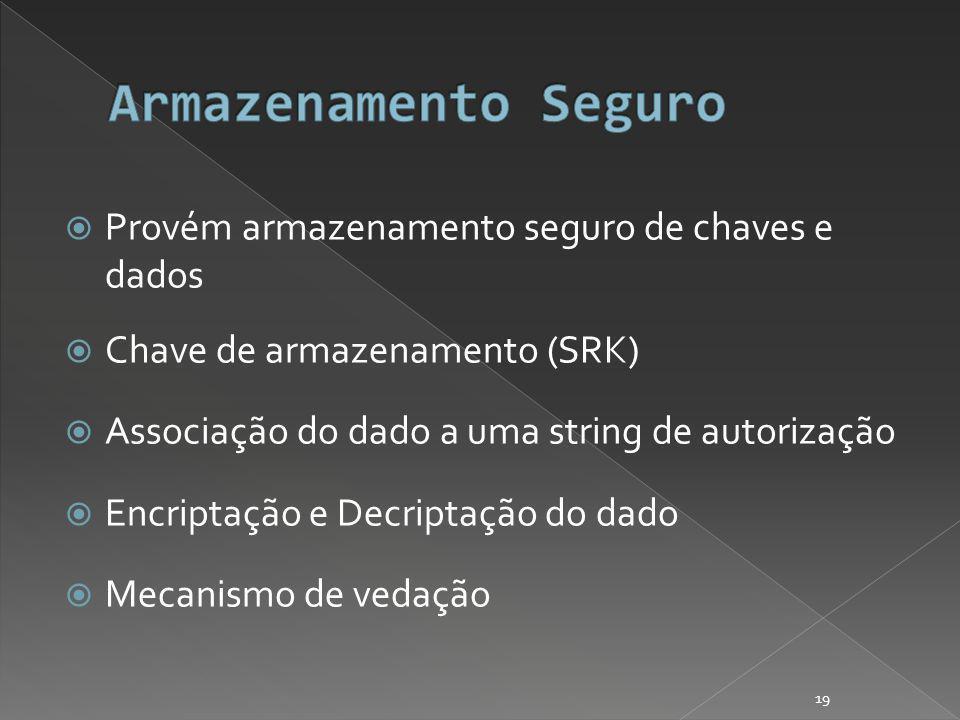 Provém armazenamento seguro de chaves e dados Chave de armazenamento (SRK) Associação do dado a uma string de autorização Encriptação e Decriptação do dado Mecanismo de vedação 19