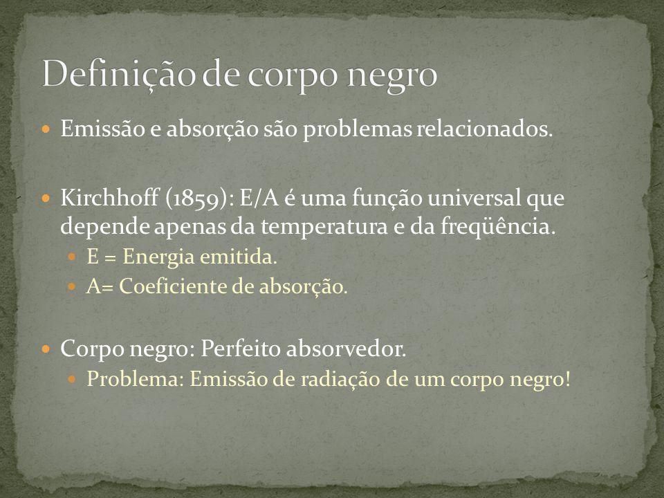 Emissão e absorção são problemas relacionados.