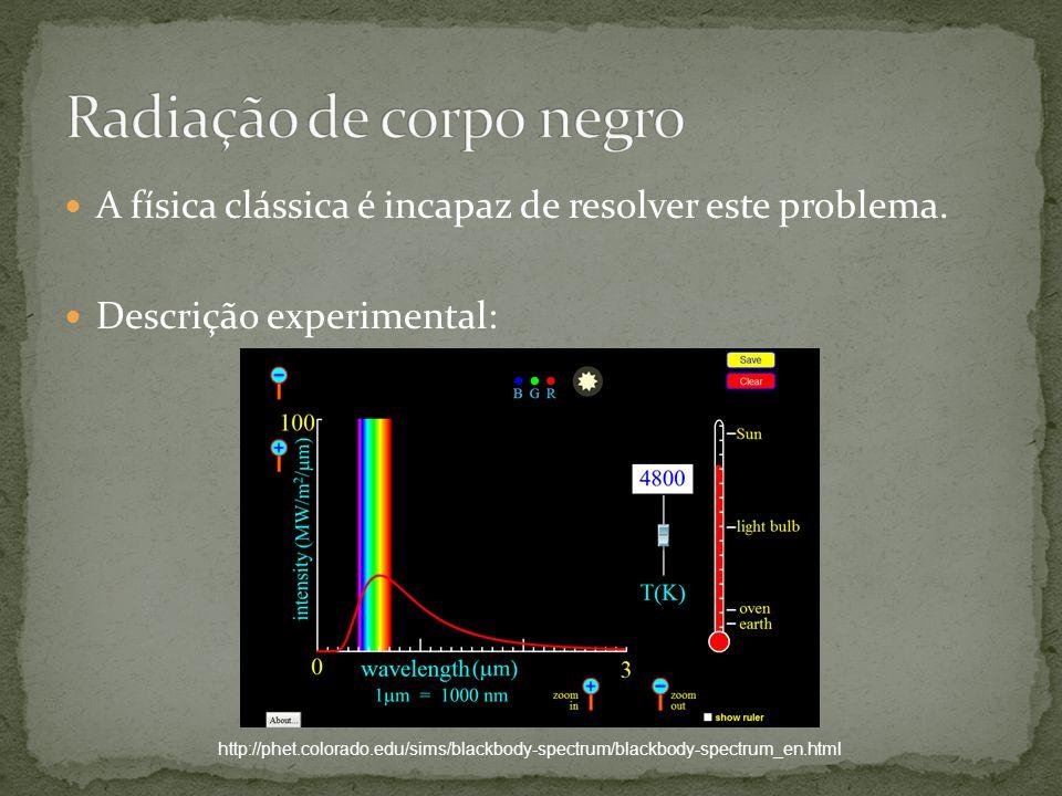 A física clássica é incapaz de resolver este problema. Descrição experimental: http://phet.colorado.edu/sims/blackbody-spectrum/blackbody-spectrum_en.