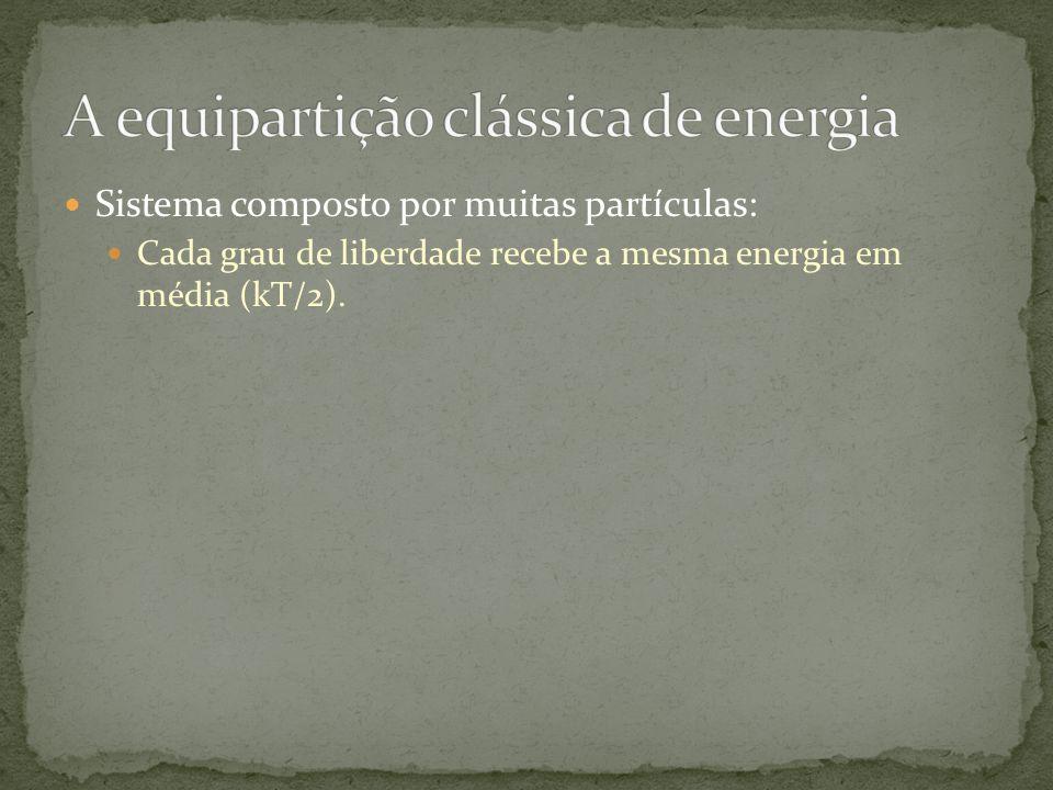 Sistema composto por muitas partículas: Cada grau de liberdade recebe a mesma energia em média (kT/2).