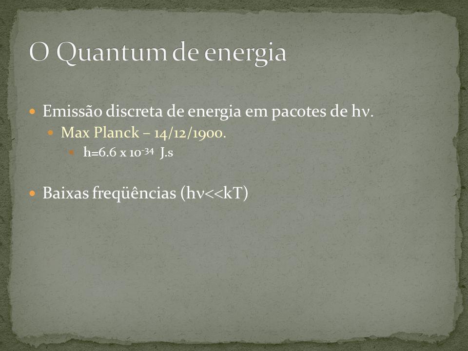 Emissão discreta de energia em pacotes de h Max Planck – 14/12/1900. h=6.6 x 10 -34 J.s Baixas freqüências (h k )