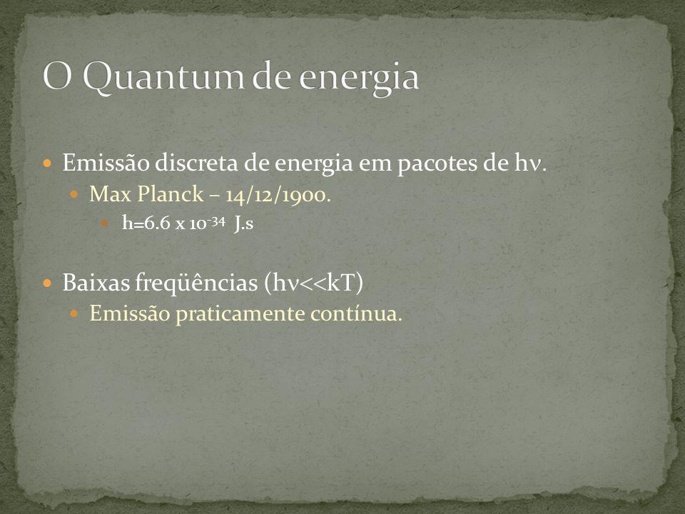 Emissão discreta de energia em pacotes de h Max Planck – 14/12/1900. h=6.6 x 10 -34 J.s Baixas freqüências (h k ) Emissão praticamente contínua.