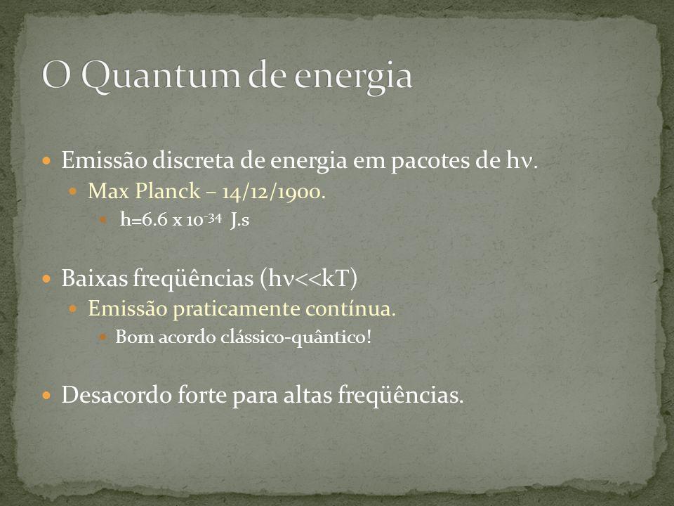 Emissão discreta de energia em pacotes de h Max Planck – 14/12/1900.