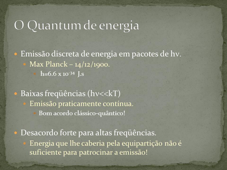 Emissão discreta de energia em pacotes de h Max Planck – 14/12/1900. h=6.6 x 10 -34 J.s Baixas freqüências (h k ) Emissão praticamente contínua. Bom a