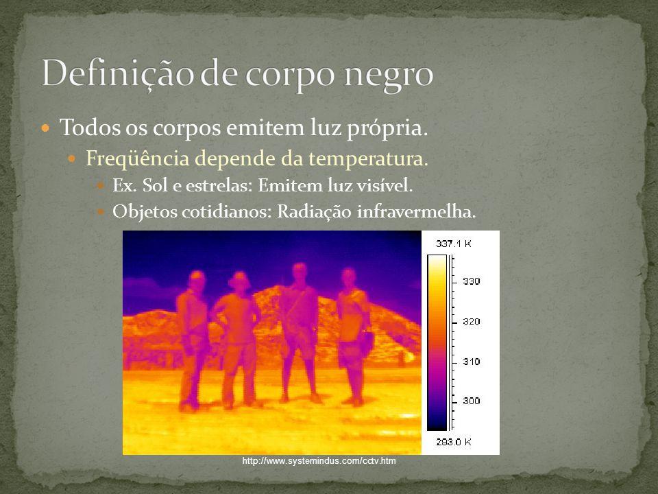 Todos os corpos emitem luz própria. Freqüência depende da temperatura. Ex. Sol e estrelas: Emitem luz visível. Objetos cotidianos: Radiação infraverme