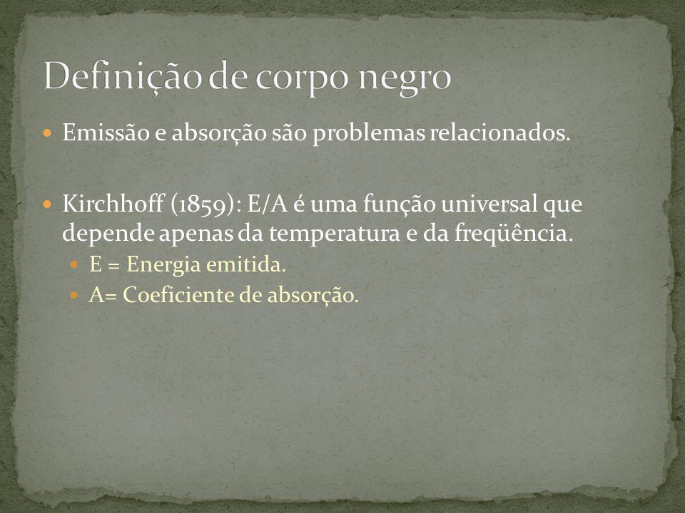 Kirchhoff (1859): E/A é uma função universal que depende apenas da temperatura e da freqüência. E = Energia emitida. A= Coeficiente de absorção.