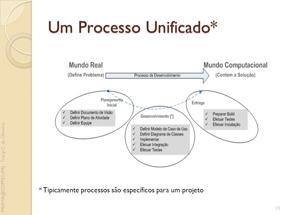 Um Processo Unificado* 13 * Tipicamente processos são específicos para um projeto PRISMA@COPPE/UFRJ - Toacy C. de Oliveira