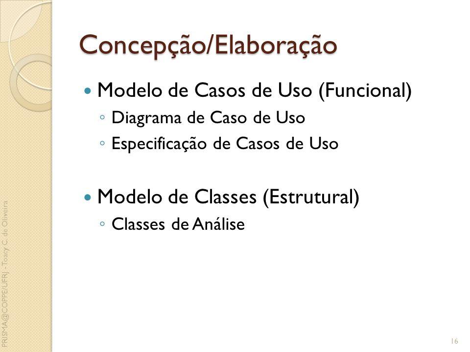 Concepção/Elaboração Modelo de Casos de Uso (Funcional) Diagrama de Caso de Uso Especificação de Casos de Uso Modelo de Classes (Estrutural) Classes d