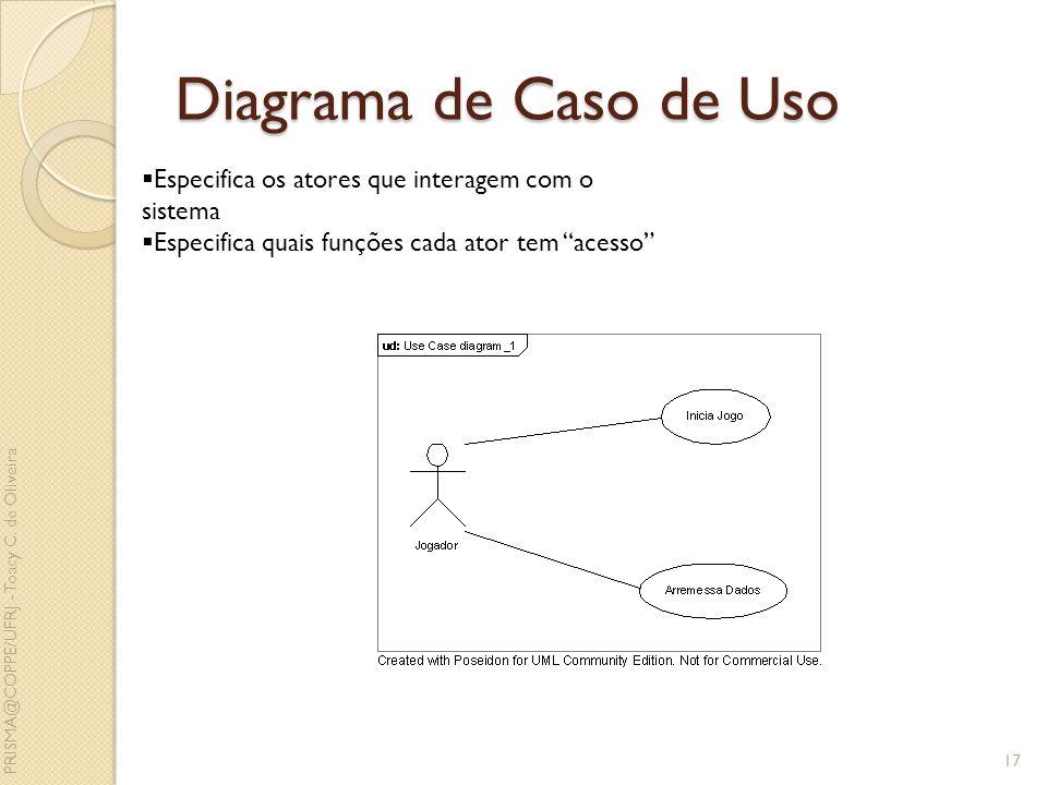 Diagrama de Caso de Uso 17 Especifica os atores que interagem com o sistema Especifica quais funções cada ator tem acesso PRISMA@COPPE/UFRJ - Toacy C.