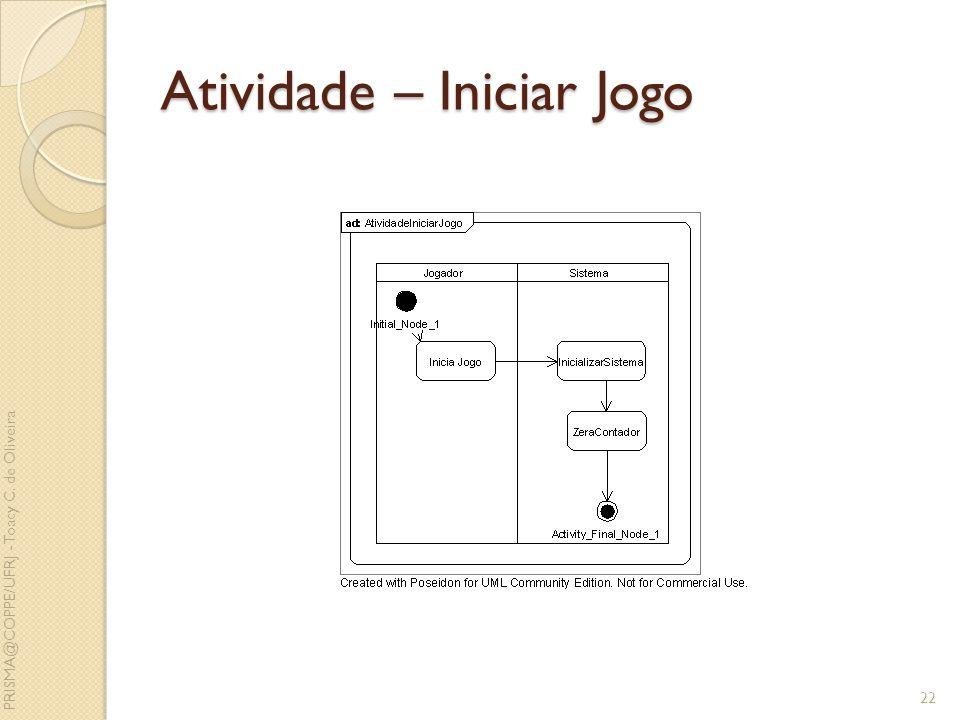 Atividade – Iniciar Jogo 22 PRISMA@COPPE/UFRJ - Toacy C. de Oliveira