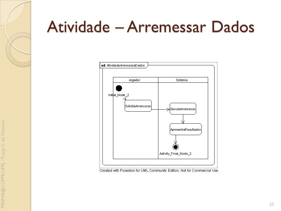 Atividade – Arremessar Dados 23 PRISMA@COPPE/UFRJ - Toacy C. de Oliveira