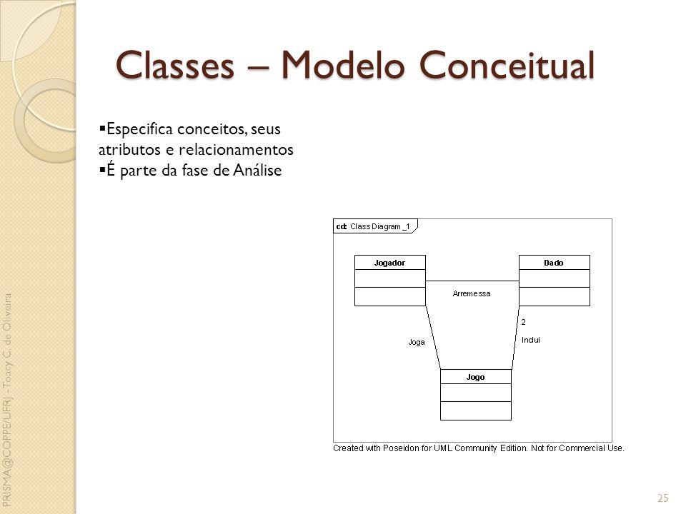 Classes – Modelo Conceitual 25 Especifica conceitos, seus atributos e relacionamentos É parte da fase de Análise PRISMA@COPPE/UFRJ - Toacy C. de Olive