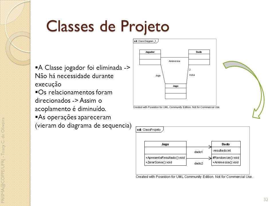 Classes de Projeto 32 A Classe jogador foi eliminada -> Não há necessidade durante execução Os relacionamentos foram direcionados -> Assim o acoplamen