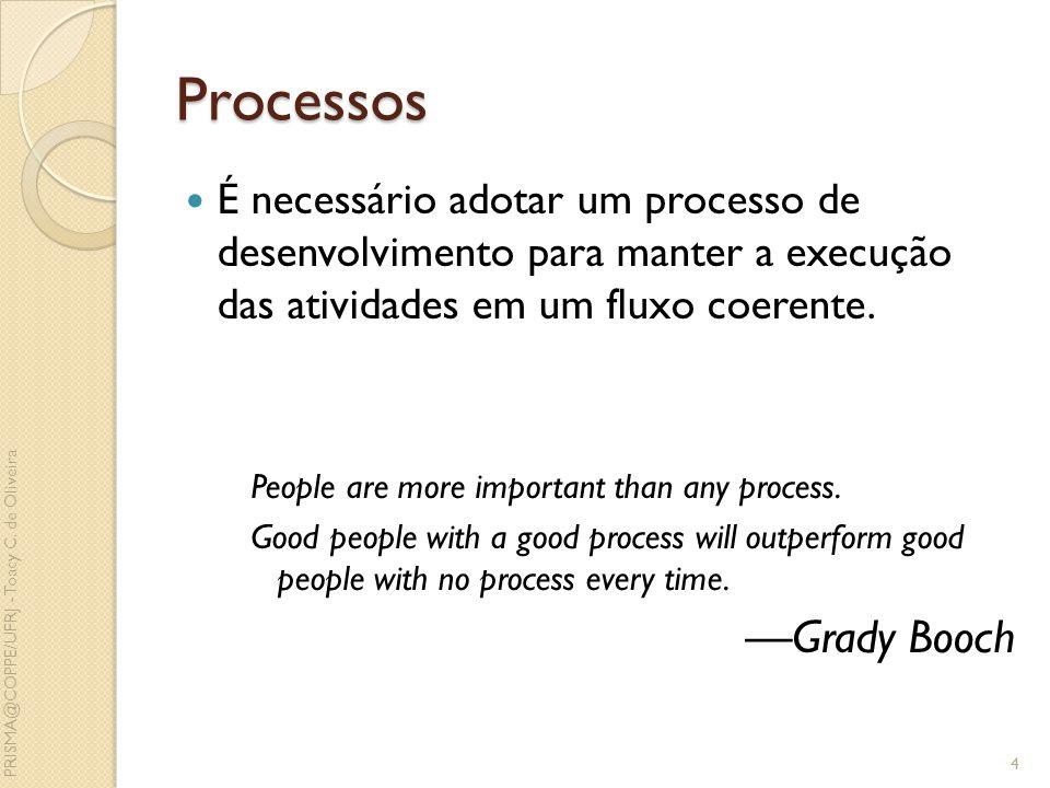 Processos É necessário adotar um processo de desenvolvimento para manter a execução das atividades em um fluxo coerente. People are more important tha
