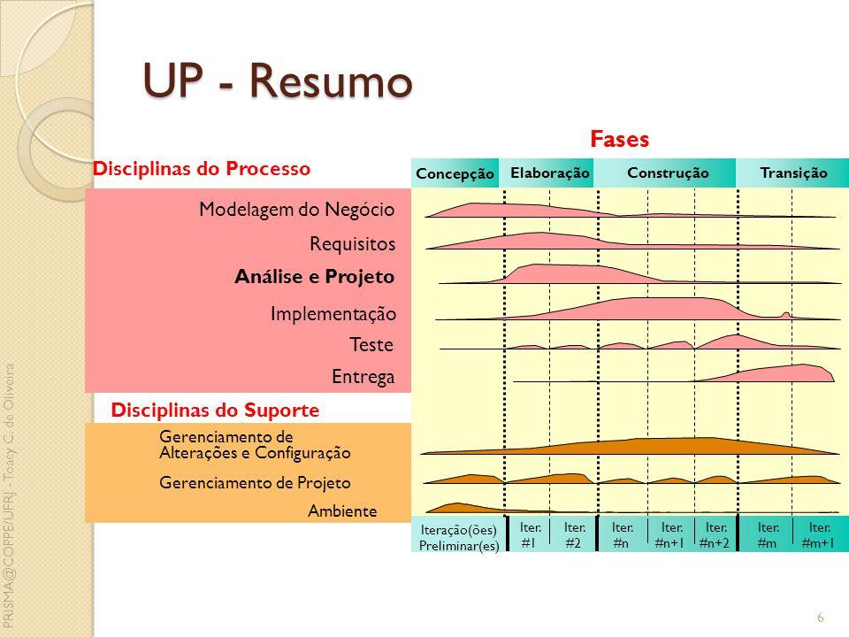 UP - Resumo 6 Iteração(ões) Preliminar(es) Iter. #1 Fases Iter. #2 Iter. #n Iter. #n+1 Iter. #n+2 Iter. #m Iter. #m+1 Gerenciamento de Projeto Ambient