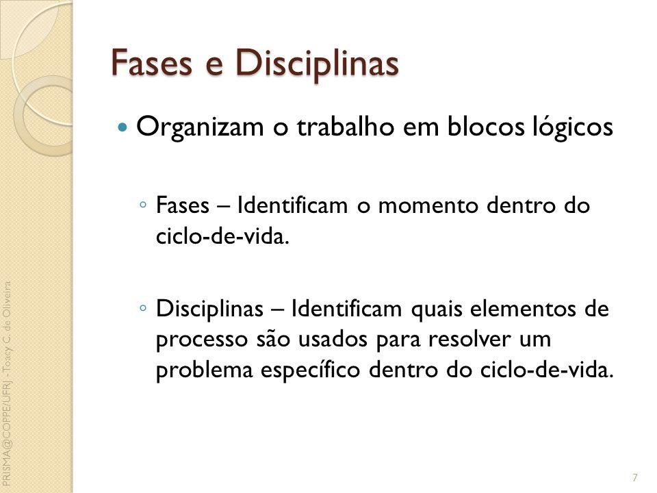 Fases e Disciplinas Organizam o trabalho em blocos lógicos Fases – Identificam o momento dentro do ciclo-de-vida. Disciplinas – Identificam quais elem