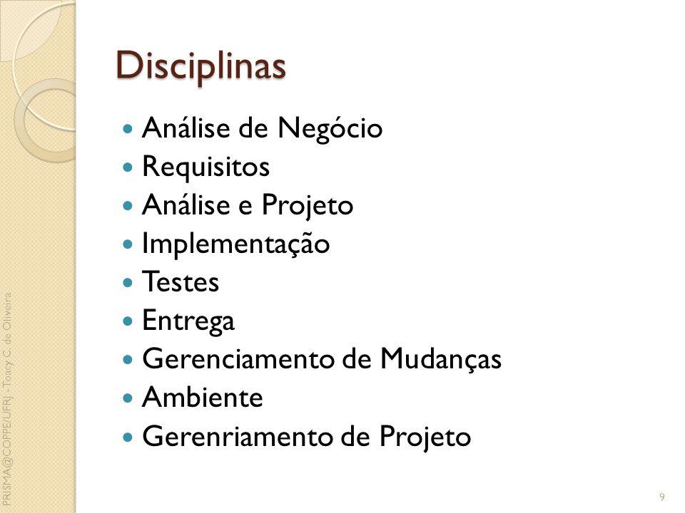 Disciplinas Análise de Negócio Requisitos Análise e Projeto Implementação Testes Entrega Gerenciamento de Mudanças Ambiente Gerenriamento de Projeto 9