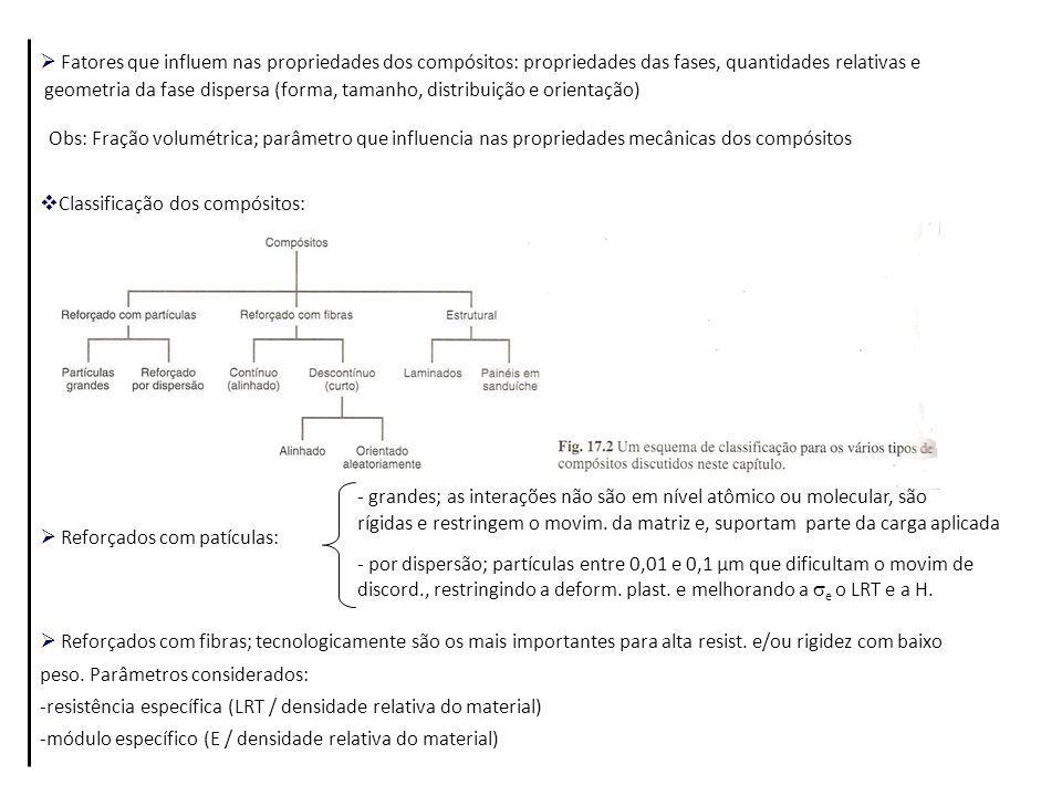 Fatores que influem nas propriedades dos compósitos: propriedades das fases, quantidades relativas e geometria da fase dispersa (forma, tamanho, distr