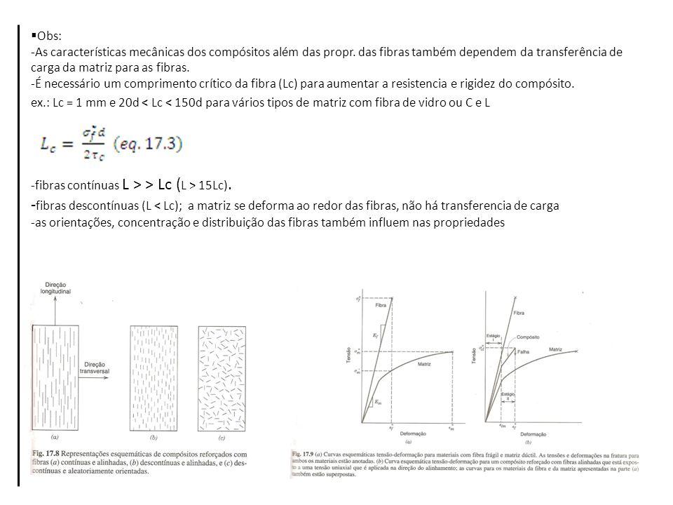 Obs: -As características mecânicas dos compósitos além das propr. das fibras também dependem da transferência de carga da matriz para as fibras. -É ne