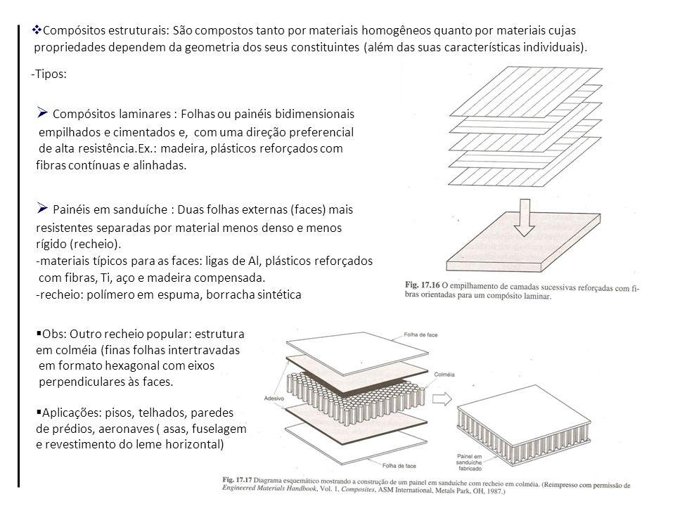 Compósitos estruturais: São compostos tanto por materiais homogêneos quanto por materiais cujas propriedades dependem da geometria dos seus constituin