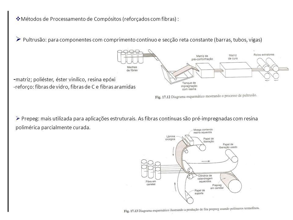 Métodos de Processamento de Compósitos (reforçados com fibras) : Prepeg: mais utilizada para aplicações estruturais. As fibras contínuas são pré-impre