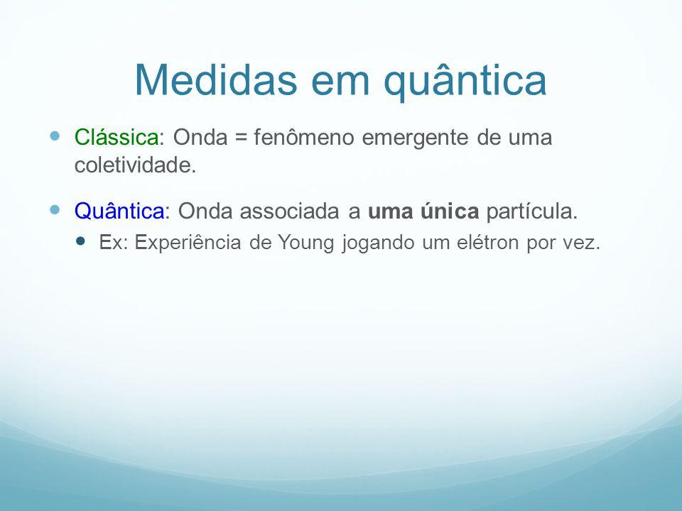 O efeito Zenão quântico A experiência: Considere um átomo de dois níveis, e e g.