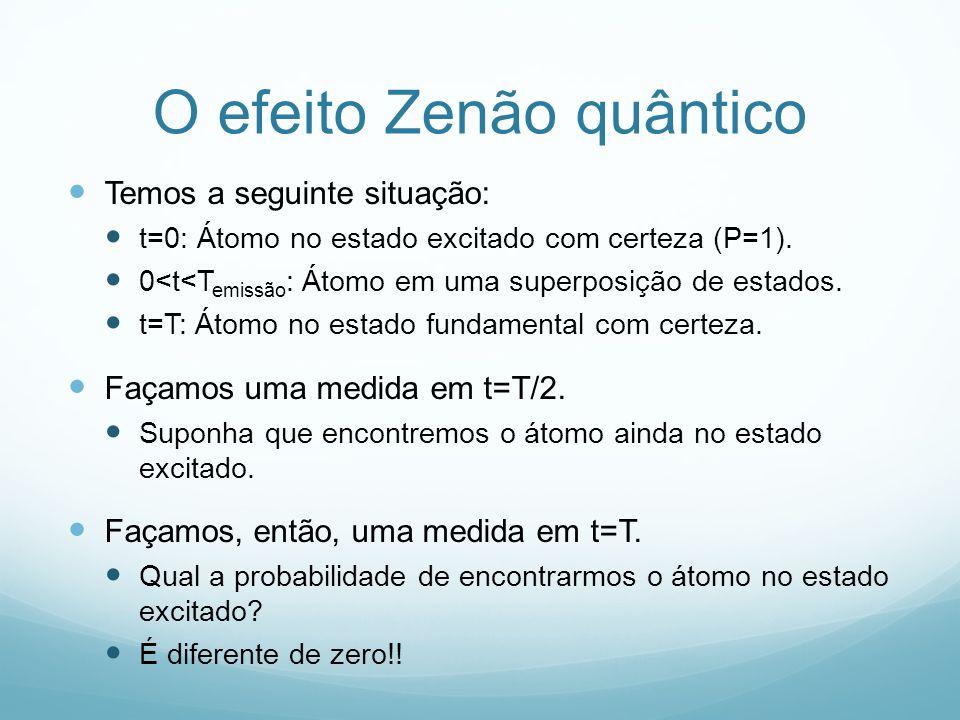 O efeito Zenão quântico Temos a seguinte situação: t=0: Átomo no estado excitado com certeza (P=1).