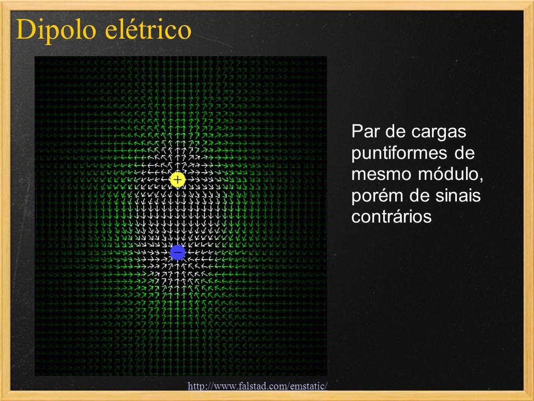 Dipolo elétrico http://www.falstad.com/emstatic/ Par de cargas puntiformes de mesmo módulo, porém de sinais contrários
