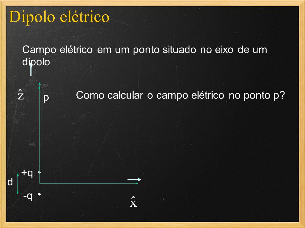 Dipolo elétrico Campo elétrico em um ponto situado no eixo de um dipolo -q +q d Como calcular o campo elétrico no ponto p? p