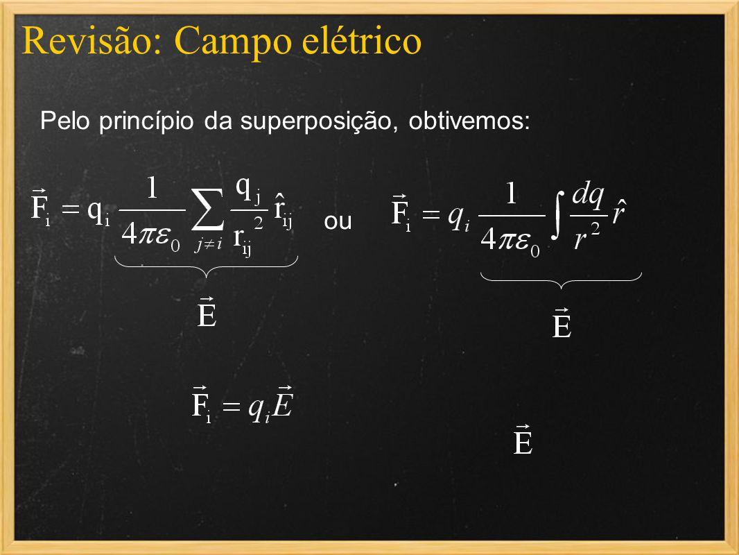Revisão: Campo elétrico ou Unidade de : N / C Cargas pontuais Distribuição de cargas