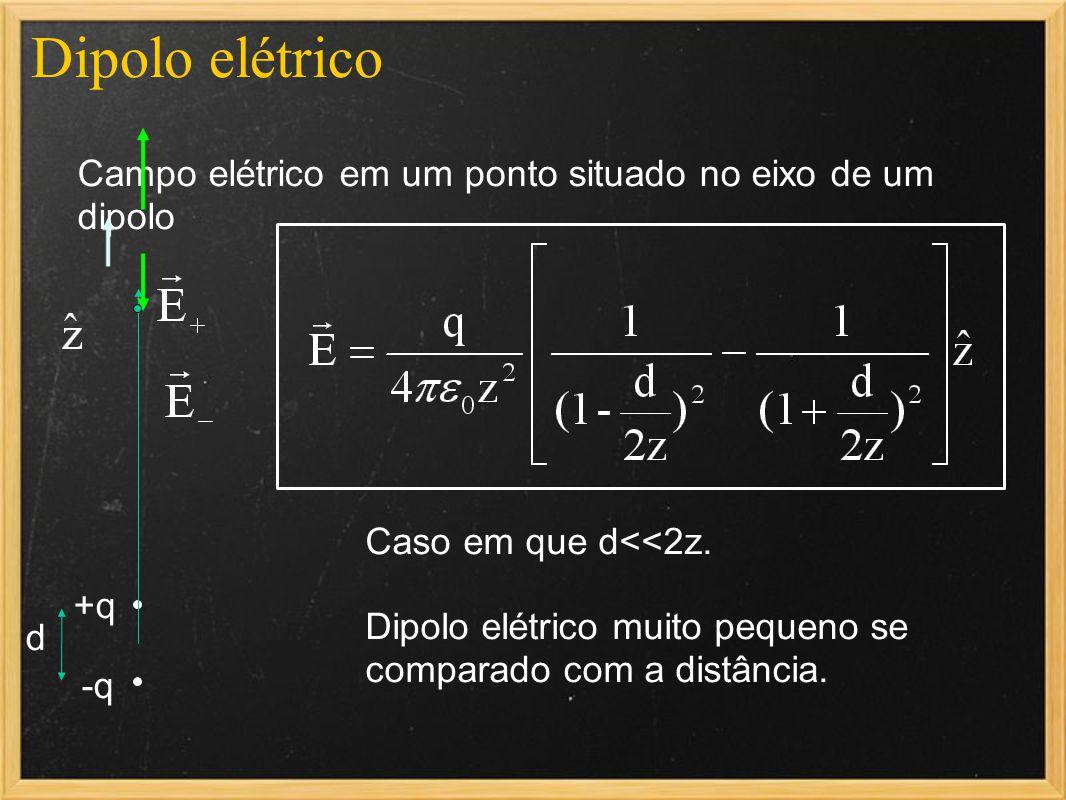 Dipolo elétrico Campo elétrico em um ponto situado no eixo de um dipolo -q +q d Caso em que d<<2z. Dipolo elétrico muito pequeno se comparado com a di