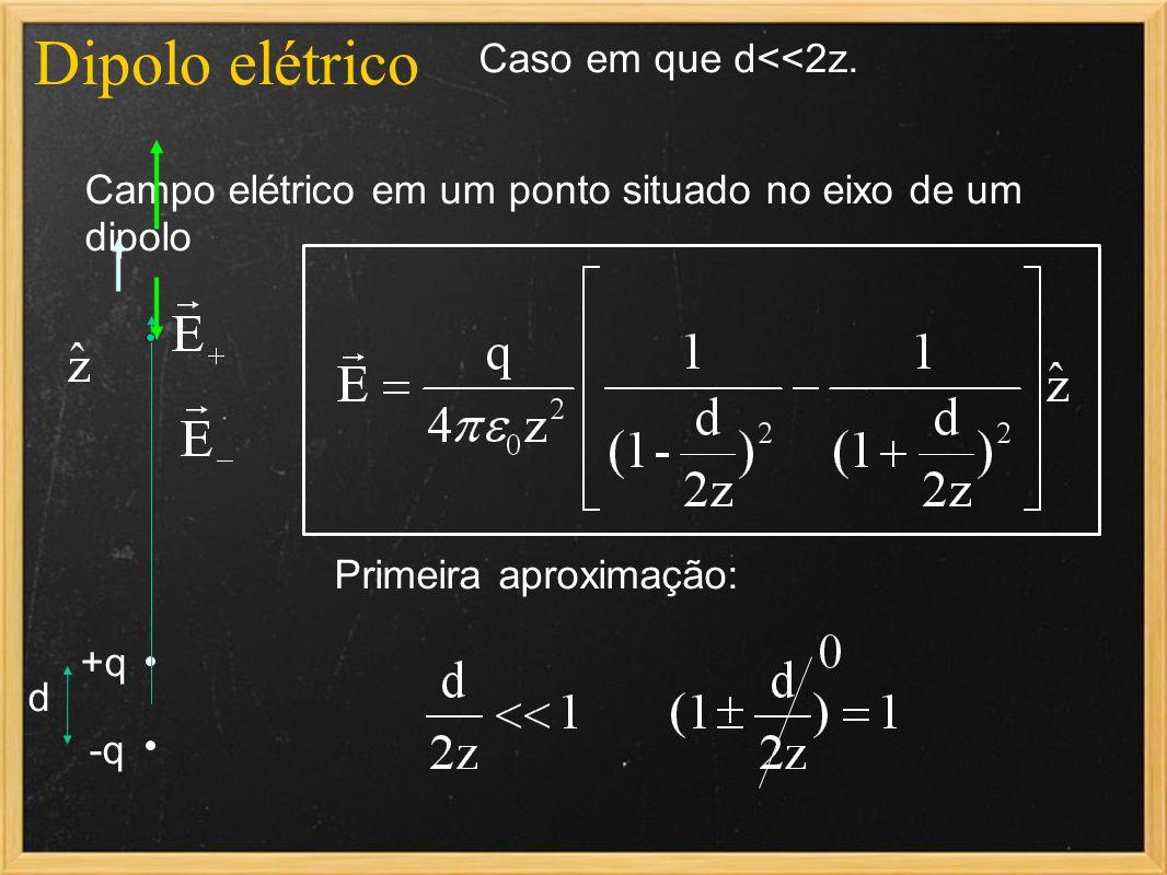Dipolo elétrico Campo elétrico em um ponto situado no eixo de um dipolo -q +q d Caso em que d<<2z. Primeira aproximação:
