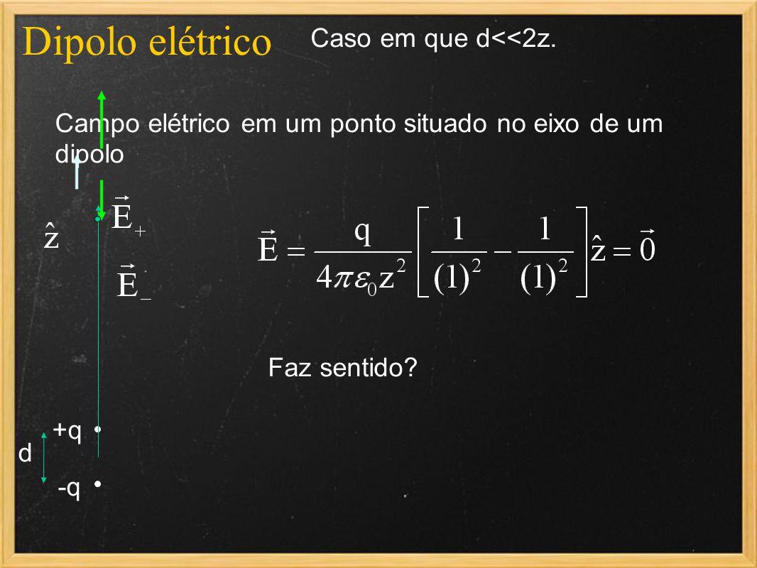 Dipolo elétrico Campo elétrico em um ponto situado no eixo de um dipolo -q +q d Caso em que d<<2z. Faz sentido?