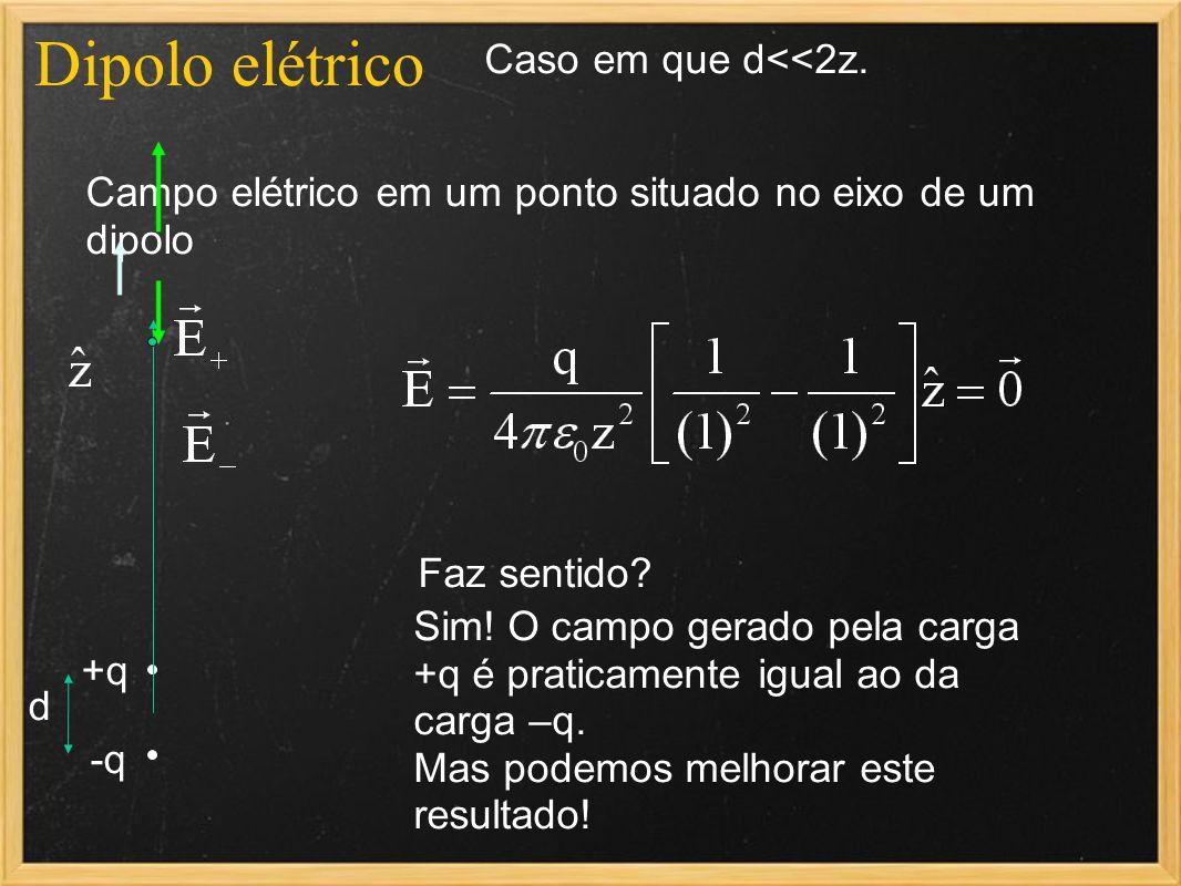 Dipolo elétrico Campo elétrico em um ponto situado no eixo de um dipolo -q +q d Caso em que d<<2z. Faz sentido? Sim! O campo gerado pela carga +q é pr