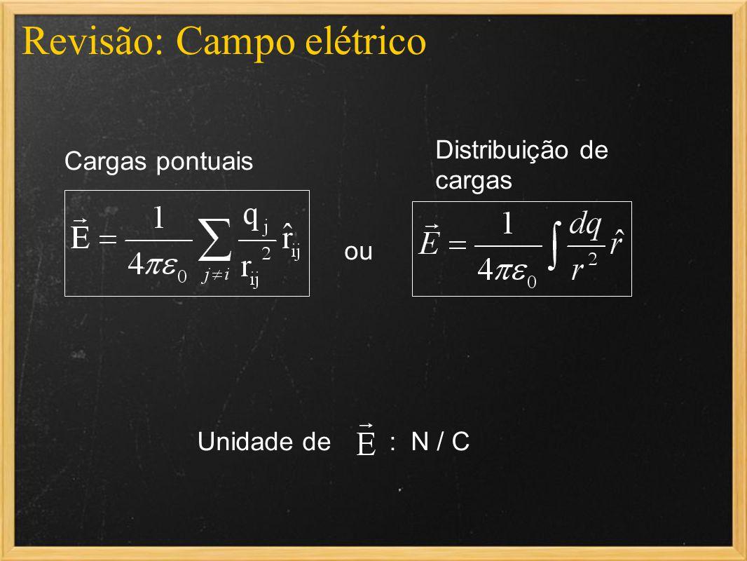 O campo elétrico é um campo vetorial parecido com um campo de velocidades em hidrodinâmica.