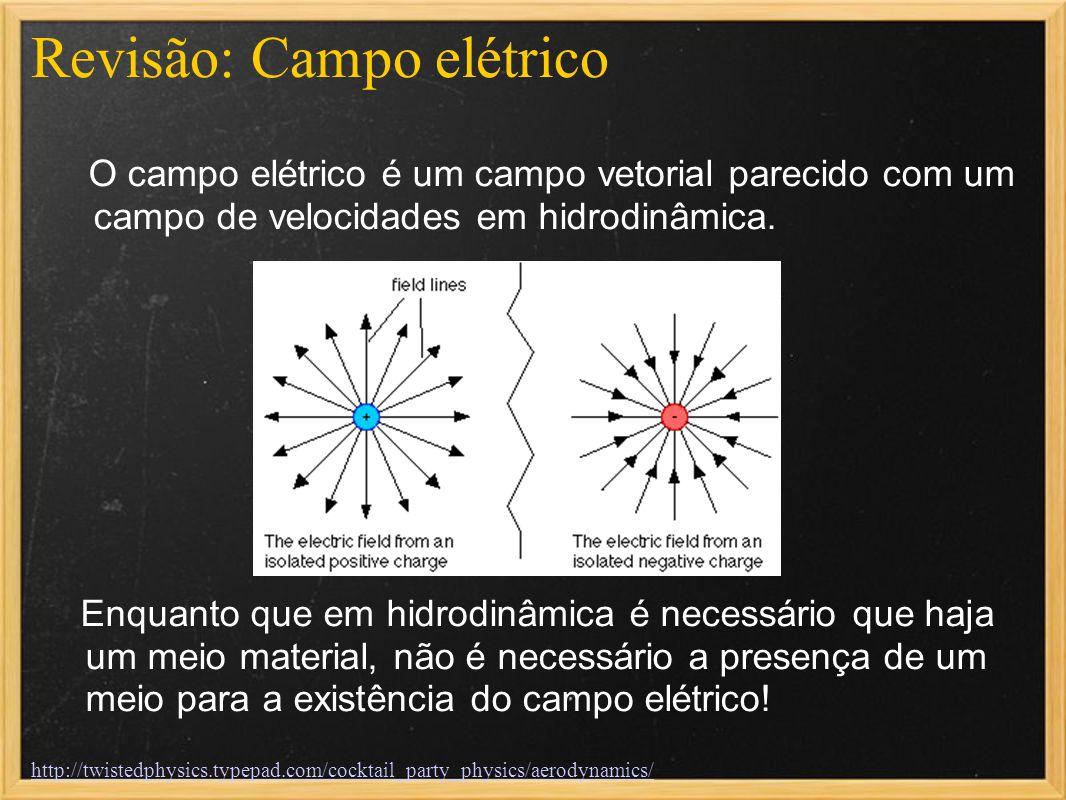 O campo elétrico é um campo vetorial parecido com um campo de velocidades em hidrodinâmica. Enquanto que em hidrodinâmica é necessário que haja um mei