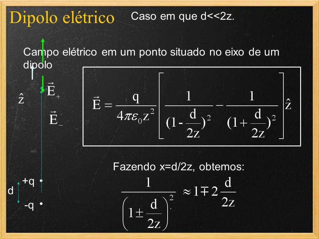 Dipolo elétrico Campo elétrico em um ponto situado no eixo de um dipolo -q +q d Caso em que d<<2z. Fazendo x=d/2z, obtemos: