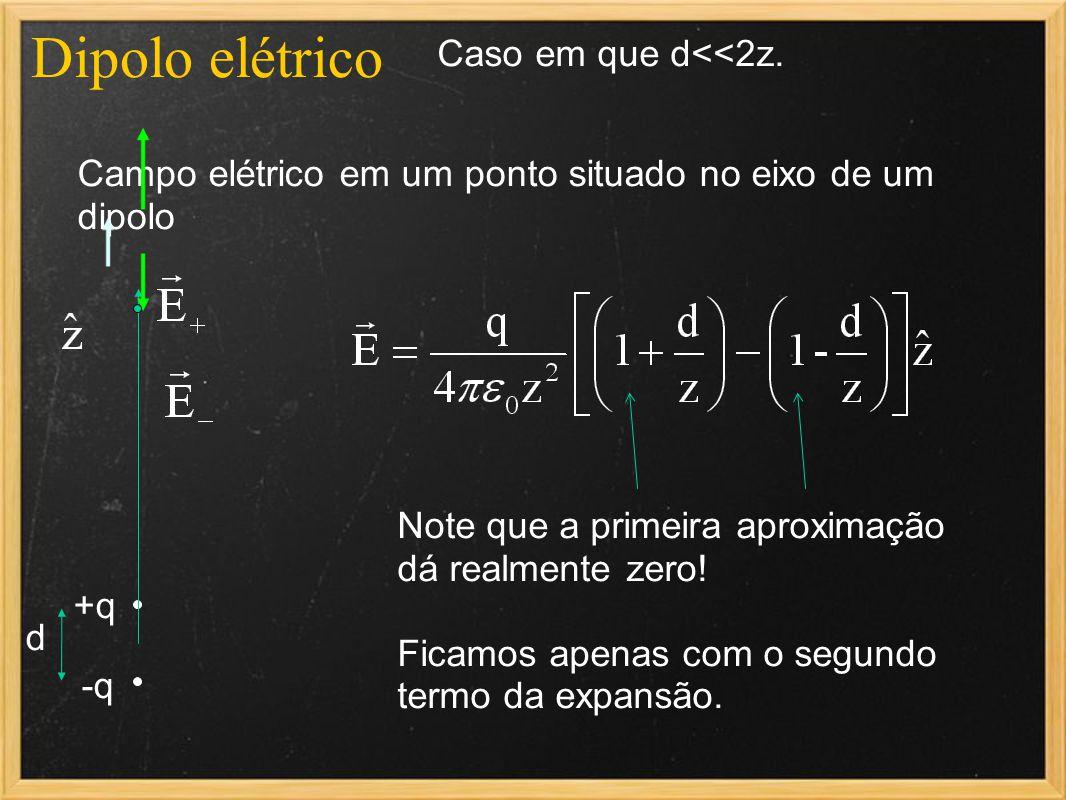 Dipolo elétrico Campo elétrico em um ponto situado no eixo de um dipolo -q +q d Caso em que d<<2z. Note que a primeira aproximação dá realmente zero!