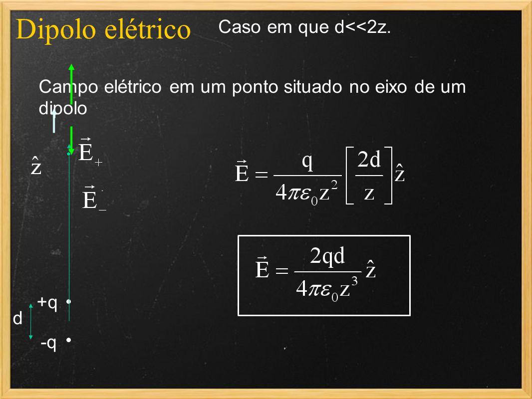 Dipolo elétrico Campo elétrico em um ponto situado no eixo de um dipolo -q +q d Caso em que d<<2z.
